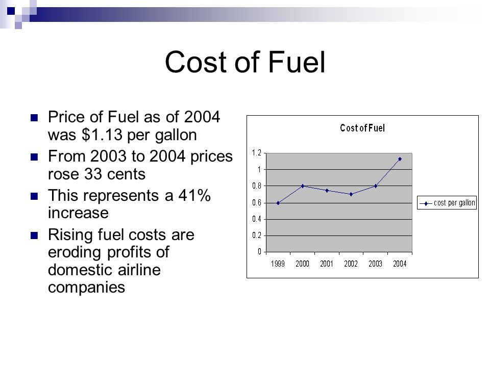 Cost of Fuel Price of Fuel as of 2004 was $1.13 per gallon From 2003 to 2004 prices rose 33 cents This represents a 41% increase Rising fuel costs are