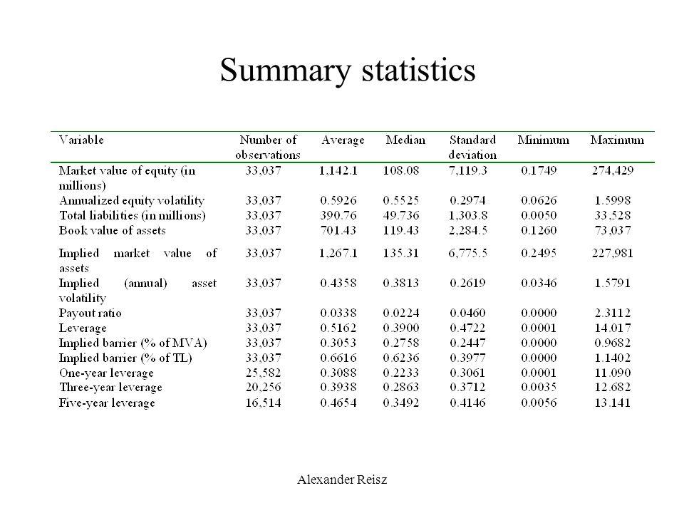 Alexander Reisz Summary statistics