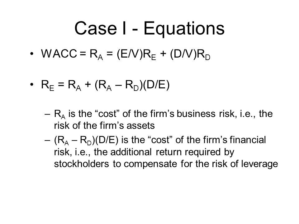 """Case I - Equations WACC = R A = (E/V)R E + (D/V)R D R E = R A + (R A – R D )(D/E) –R A is the """"cost"""" of the firm's business risk, i.e., the risk of th"""