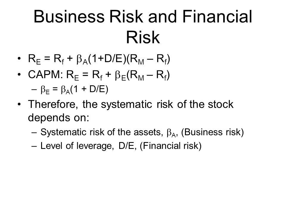 Business Risk and Financial Risk R E = R f +  A (1+D/E)(R M – R f ) CAPM: R E = R f +  E (R M – R f ) –  E =  A (1 + D/E) Therefore, the systemati
