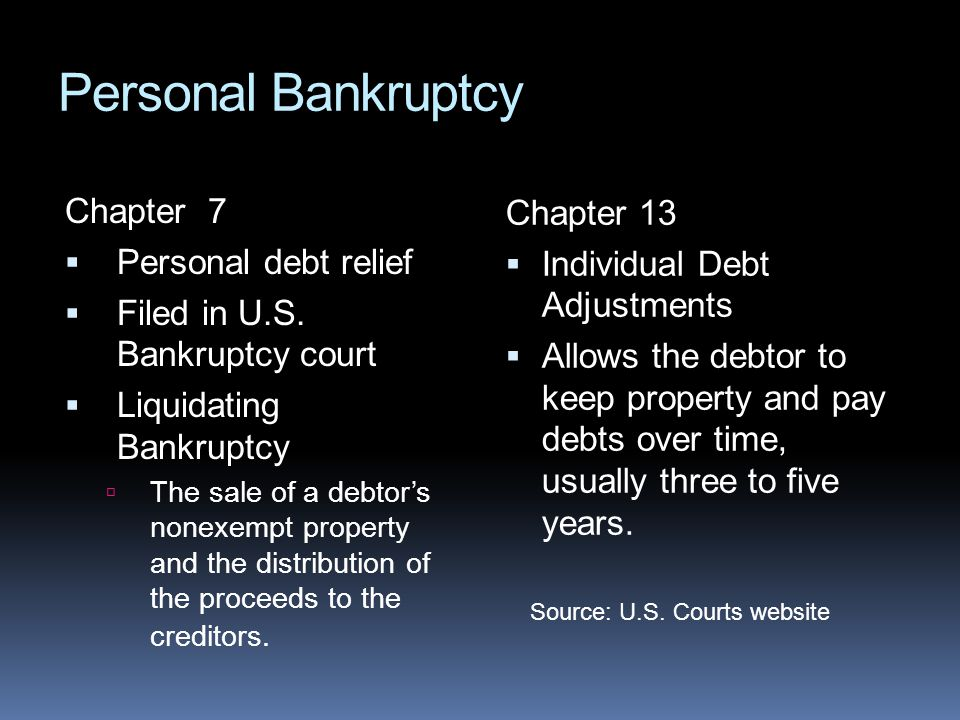 Personal Bankruptcy Chapter 7  Personal debt relief  Filed in U.S.