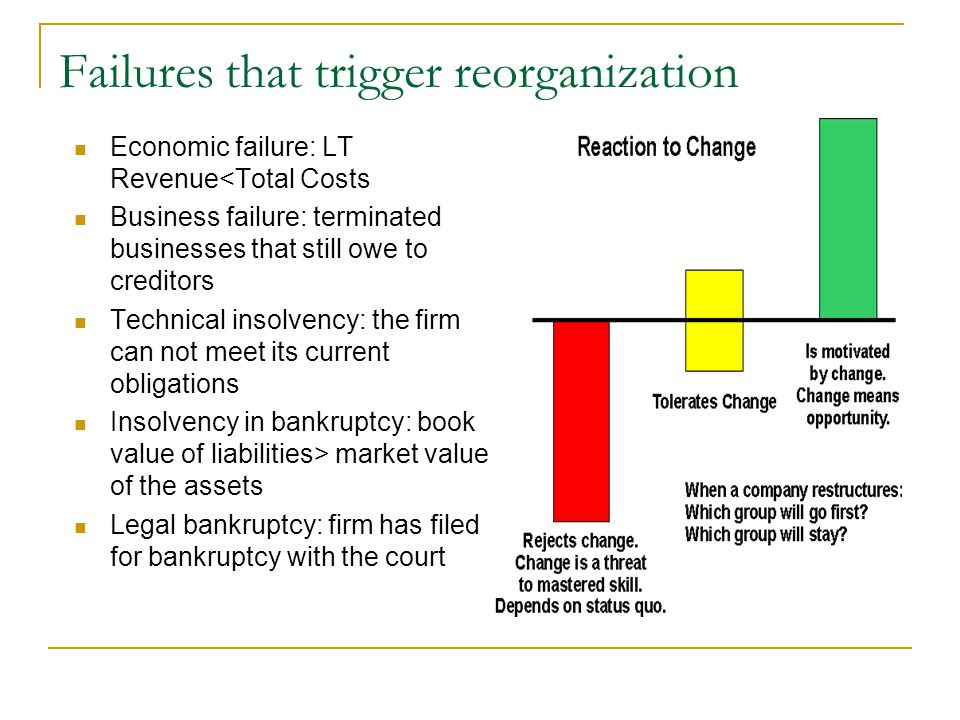 Failures that trigger reorganization Economic failure: LT Revenue<Total Costs Business failure: terminated businesses that still owe to creditors Technical insolvency: the firm can not meet its current obligations Insolvency in bankruptcy: book value of liabilities> market value of the assets Legal bankruptcy: firm has filed for bankruptcy with the court