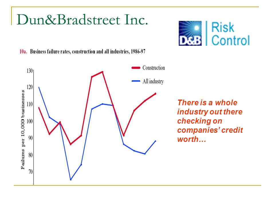 Dun&Bradstreet Inc. There is a whole industry out there checking on companies' credit worth…
