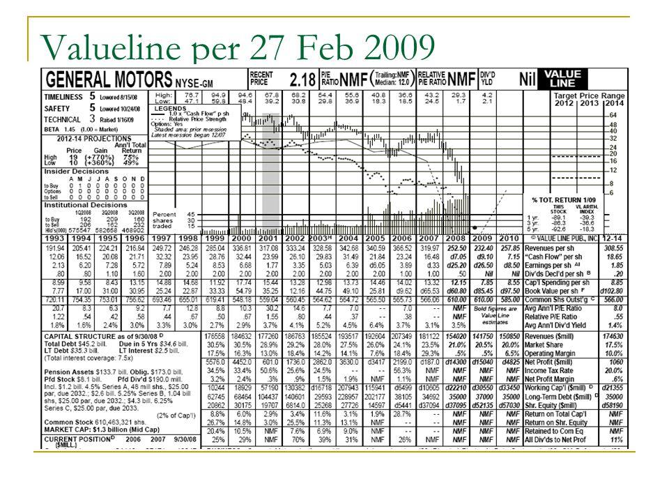 Valueline per 27 Feb 2009