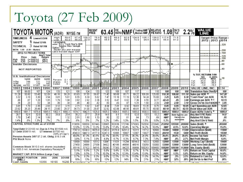 Toyota (27 Feb 2009)