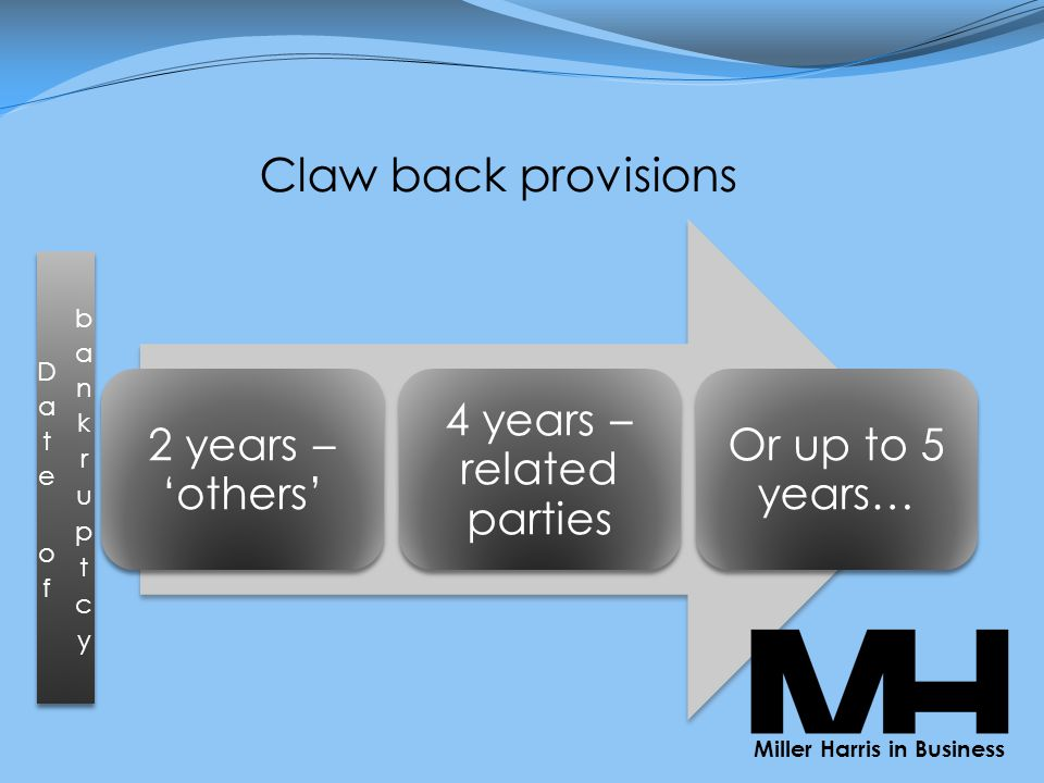 Claw back provisions 2 years – 'others' 4 years – related parties Or up to 5 years… Miller Harris in Business