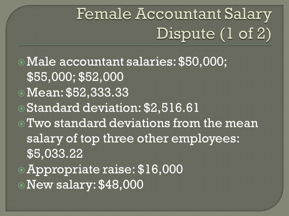  Male accountant salaries: $50,000; $55,000; $52,000  Mean: $52,333.33  Standard deviation: $2,516.61  Two standard deviations from the mean salary of top three other employees: $5,033.22  Appropriate raise: $16,000  New salary: $48,000