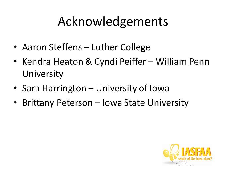 Acknowledgements Aaron Steffens – Luther College Kendra Heaton & Cyndi Peiffer – William Penn University Sara Harrington – University of Iowa Brittany Peterson – Iowa State University