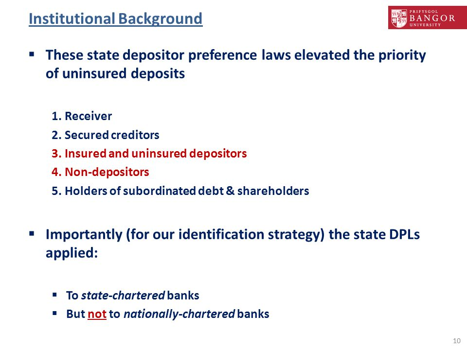 Institutional Background  These state depositor preference laws elevated the priority of uninsured deposits 1. Receiver 2. Secured creditors 3. Insur