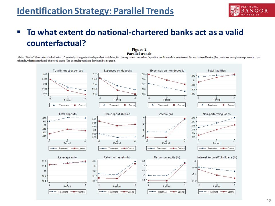Identification Strategy: Parallel Trends  To what extent do national-chartered banks act as a valid counterfactual? 18