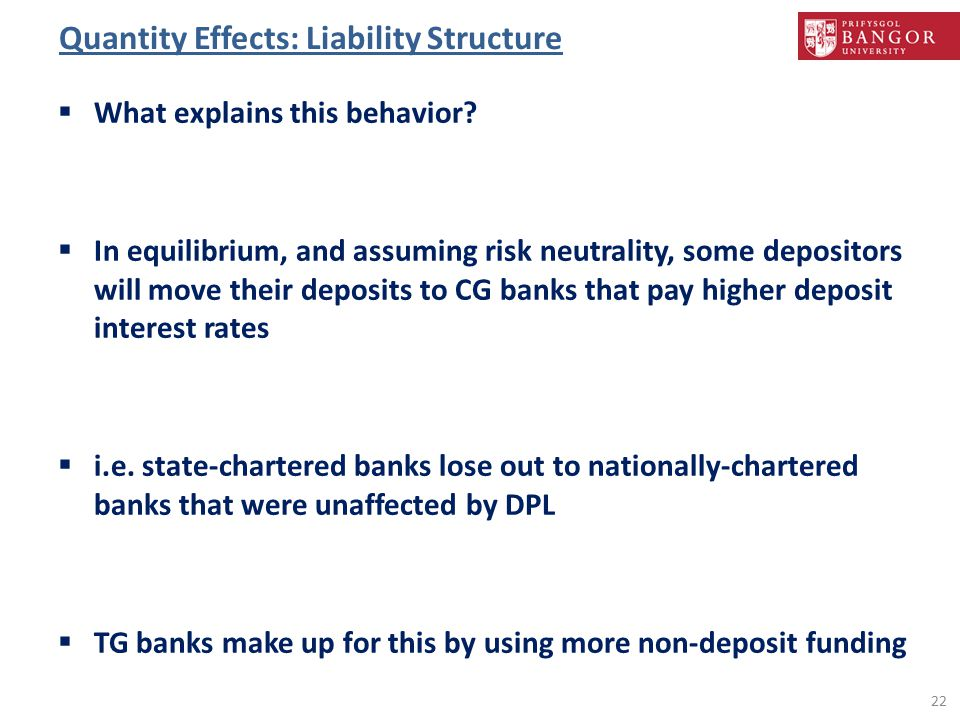 Quantity Effects: Liability Structure  What explains this behavior?  In equilibrium, and assuming risk neutrality, some depositors will move their d