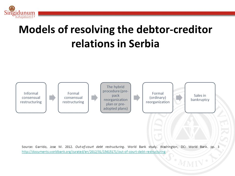 Models of resolving the debtor-creditor relations in Serbia Source: Garrido, Jose M. 2012. Out-of-court debt restructuring. World Bank study. Washingt
