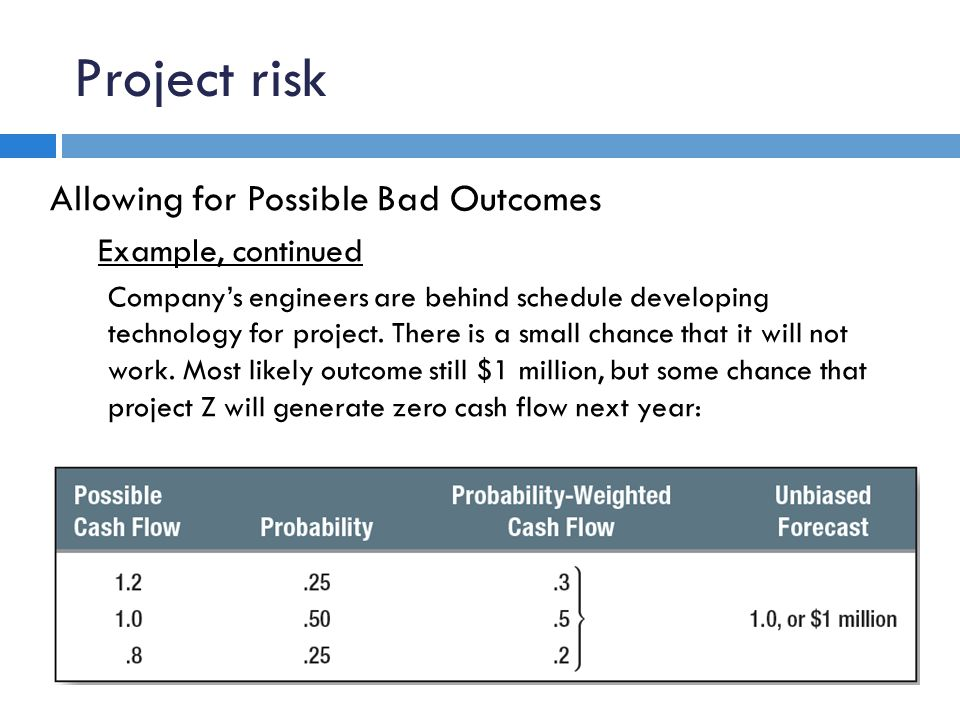 Project risk Allowing for Possible Bad Outcomes Example, continued Company's engineers are behind schedule developing technology for project.
