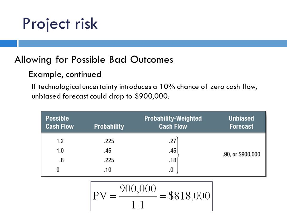 Project risk Allowing for Possible Bad Outcomes Example, continued If technological uncertainty introduces a 10% chance of zero cash flow, unbiased forecast could drop to $900,000: