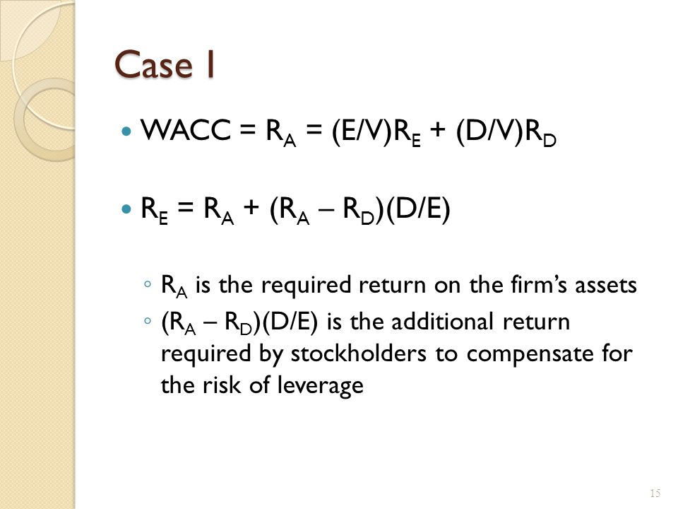 Case I WACC = R A = (E/V)R E + (D/V)R D R E = R A + (R A – R D )(D/E) ◦ R A is the required return on the firm's assets ◦ (R A – R D )(D/E) is the add