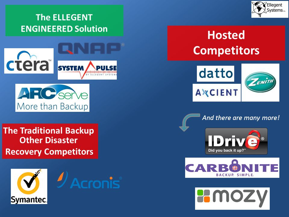 The Traditional Backup Other Disaster Recovery Competitors And there are many more.