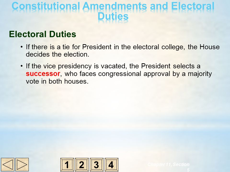Electoral Duties If there is a tie for President in the electoral college, the House decides the election. If the vice presidency is vacated, the Pres