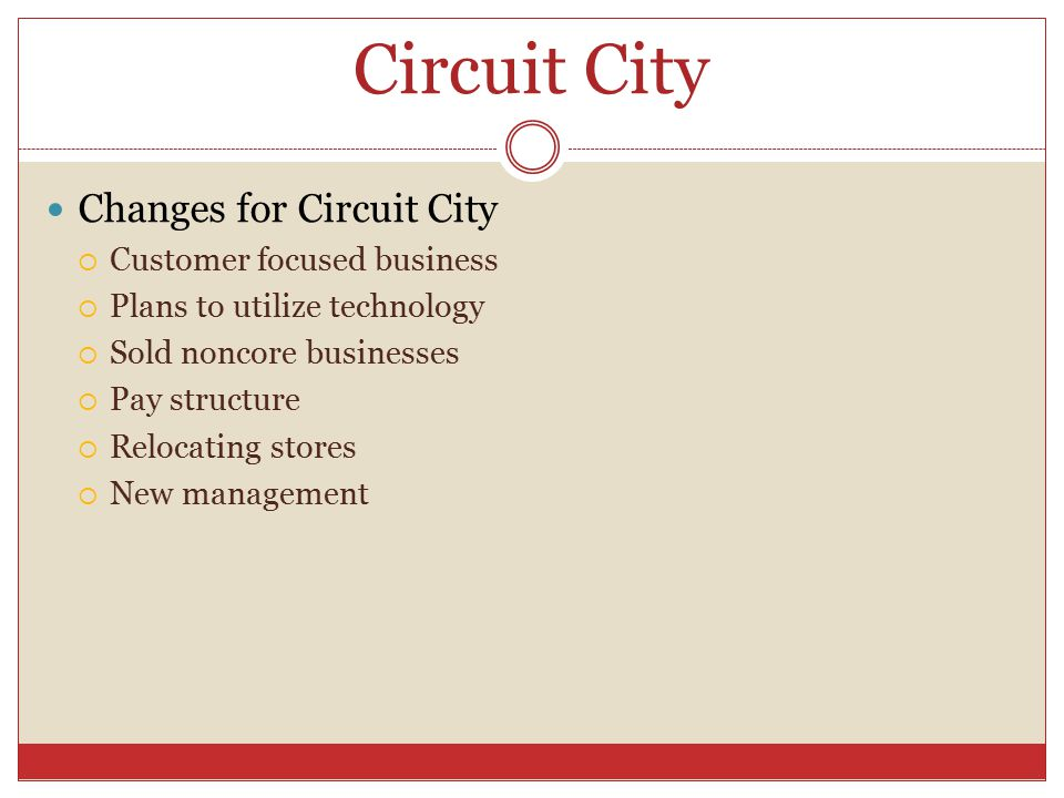 Circuit City Changes for Circuit City  Customer focused business  Plans to utilize technology  Sold noncore businesses  Pay structure  Relocating stores  New management