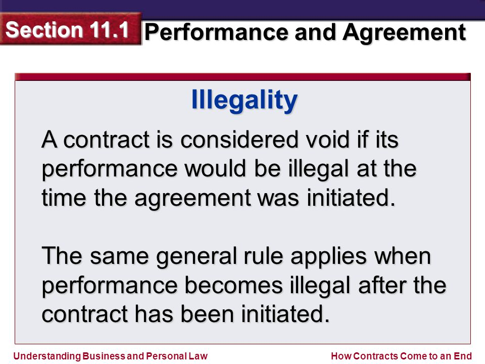 Understanding Business and Personal Law Performance and Agreement Section 11.1 How Contracts Come to an End Illegality A contract is considered void if its performance would be illegal at the time the agreement was initiated.