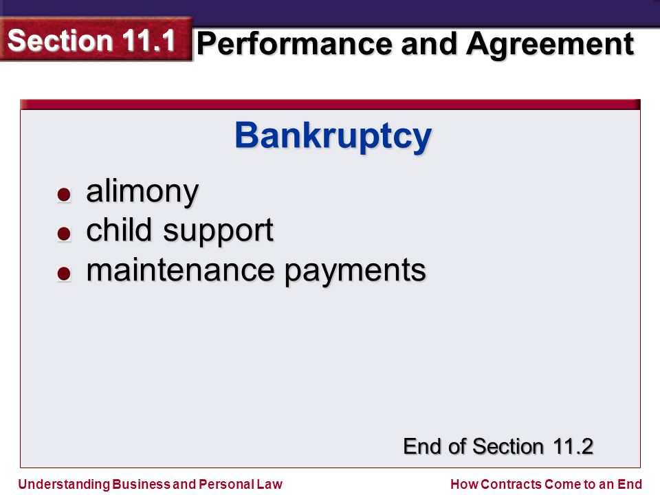 Understanding Business and Personal Law Performance and Agreement Section 11.1 How Contracts Come to an End Bankruptcy alimony child support maintenance payments End of Section 11.2