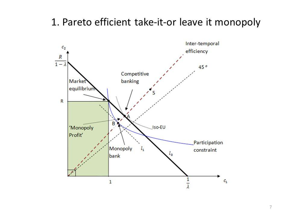 7 1. Pareto efficient take-it-or leave it monopoly