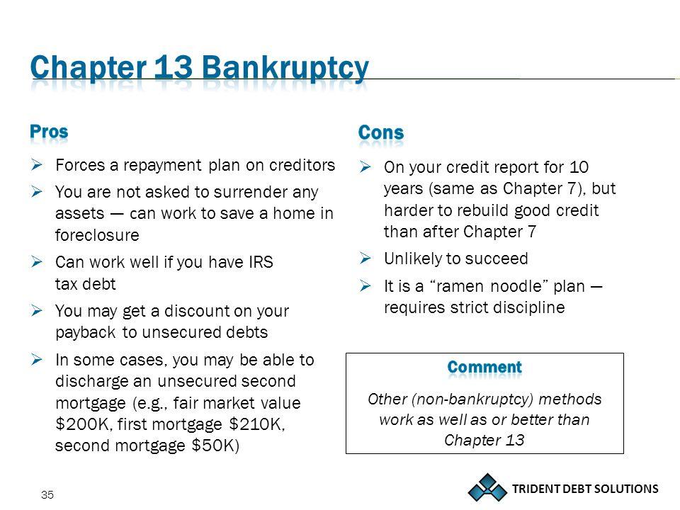 TRIDENT DEBT SOLUTIONS 35