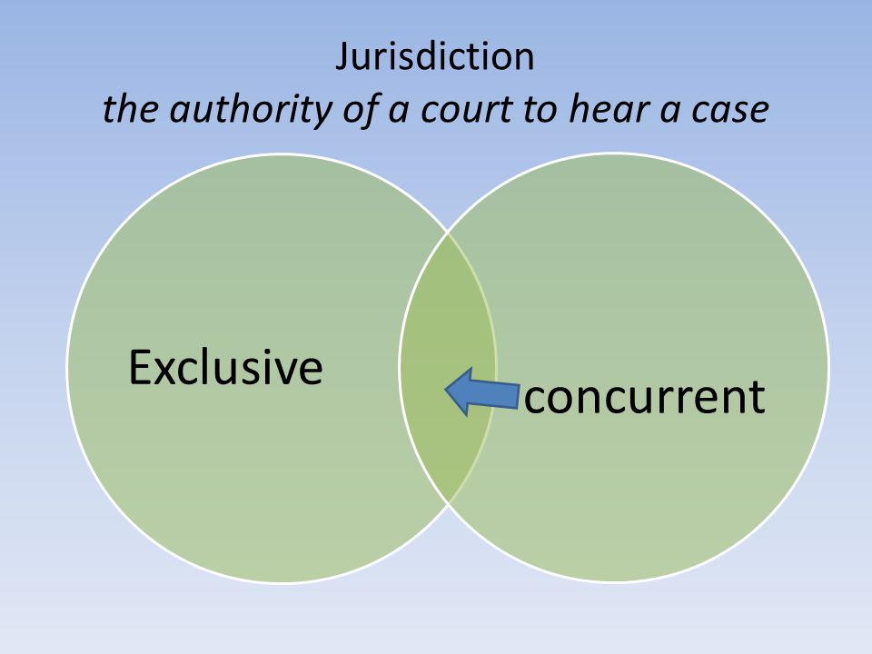 Jurisdiction the authority of a court to hear a case Exclusive concurrent
