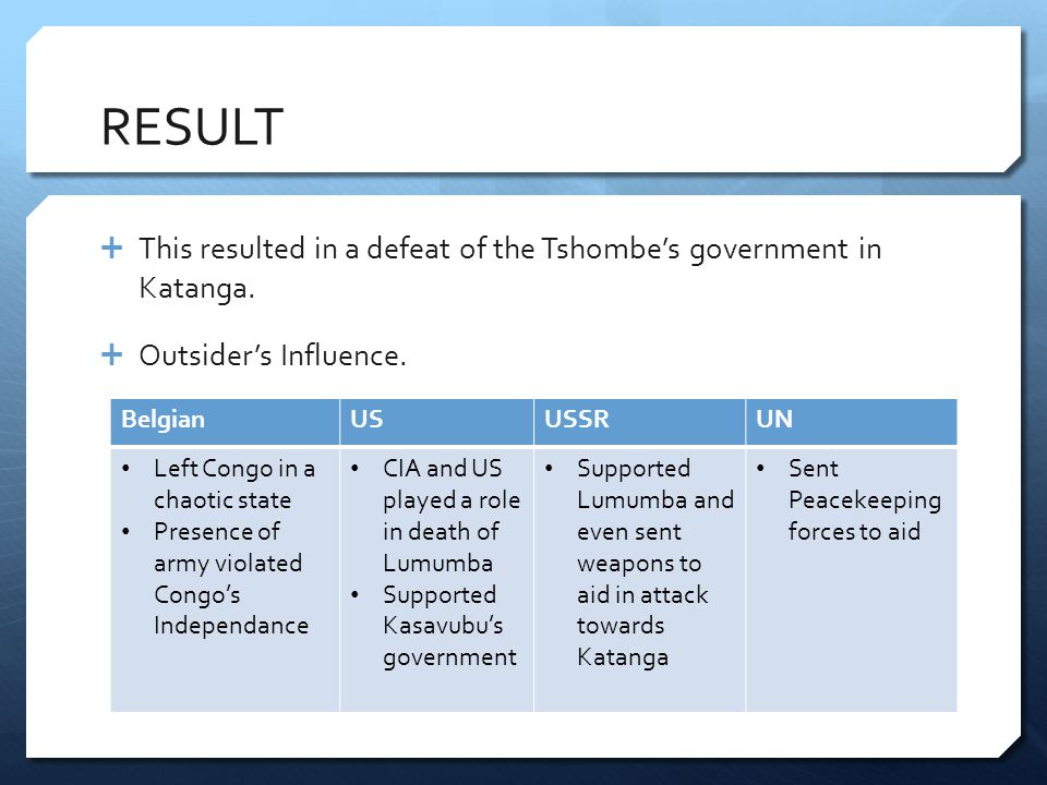 RESULT  This resulted in a defeat of the Tshombe's government in Katanga.