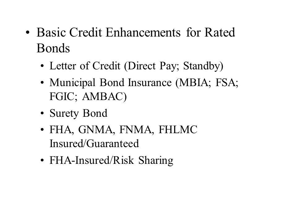 Basic Credit Enhancements for Rated Bonds Letter of Credit (Direct Pay; Standby) Municipal Bond Insurance (MBIA; FSA; FGIC; AMBAC) Surety Bond FHA, GN