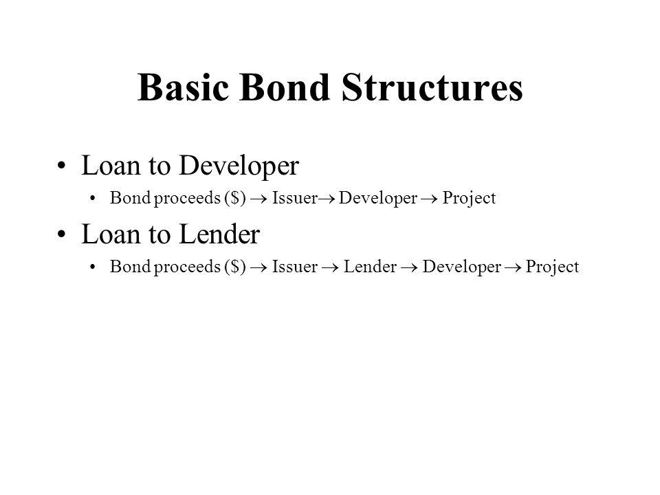 Basic Bond Structures Loan to Developer Bond proceeds ($)  Issuer  Developer  Project Loan to Lender Bond proceeds ($)  Issuer  Lender  Develope