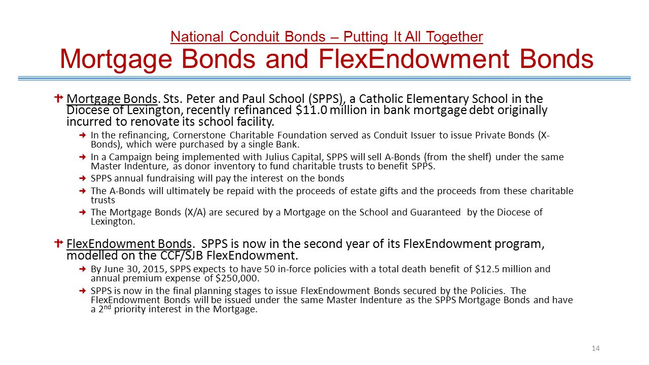 National Conduit Bonds Advantages Versus Own Issuer Setup 13 National Conduit Issuer Bonds – Advantages Attractive Vs.