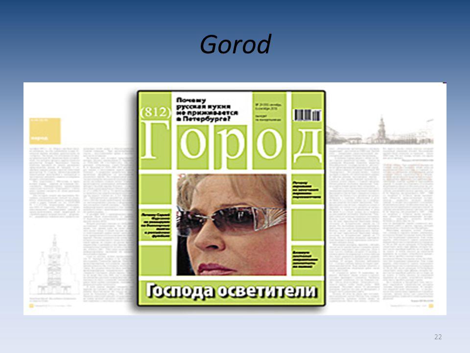 22 Gorod
