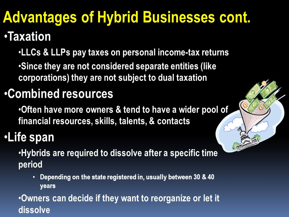 Advantages of Hybrid Businesses Cost to start & operate Generally less expensive than corporations No dual taxation - requires less paperwork & regula