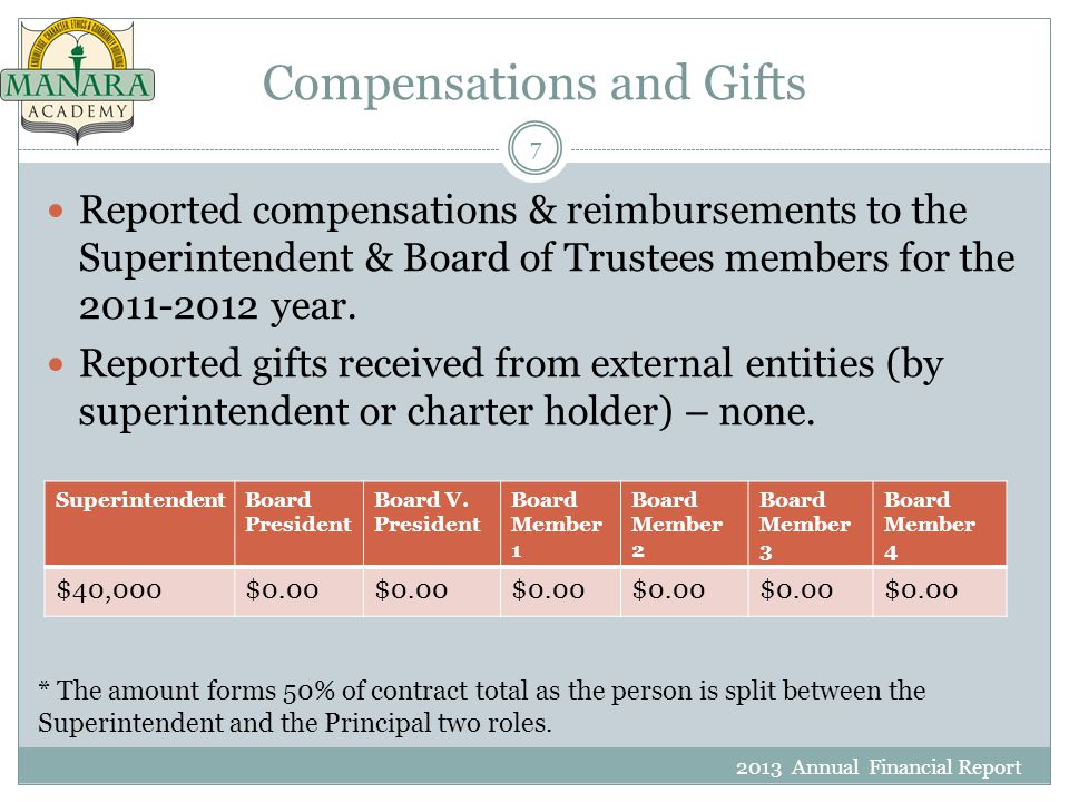Compensations and Gifts 2013 Annual Financial Report 7 Reported compensations & reimbursements to the Superintendent & Board of Trustees members for the 2011-2012 year.