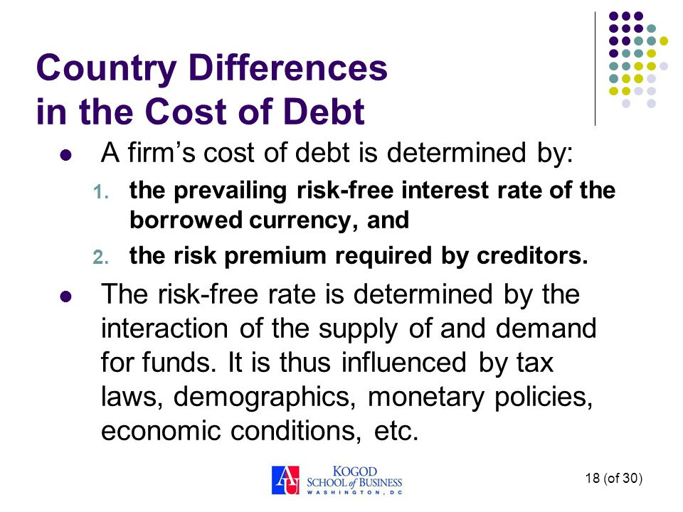 18 (of 30) Country Differences in the Cost of Debt A firm's cost of debt is determined by: 1.