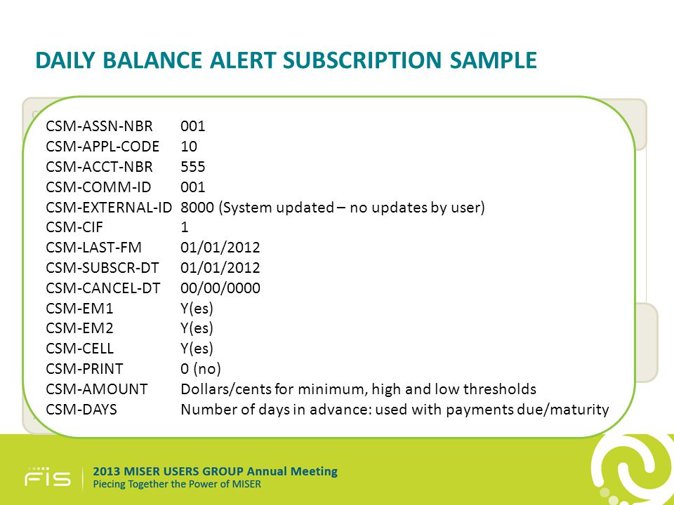 DAILY BALANCE ALERT SUBSCRIPTION SAMPLE Daily Balance ID: 001 EXT ID: 8000 CFM 00000001 AP/Acct 10 00000555 Client CFM: 1 Appl 10 Number 555 CFMEM Sequence 01 (EM1) first.last@web.com CFMEM Sequence 01 (EM1) first.last@web.com CFM-CELL-PHONE 321) 123-4567 CFM-CELL-PHONE 321) 123-4567 EM1 SMS Daily Balance ID: 001 EXT ID: 8000 CFM 00000002 AP/Acct 10 00000555 Spouse CFM: 2 CFMEM Sequence 01 (EM1) firstmiddle@net.com CFMEM Sequence 01 (EM1) firstmiddle@net.com CFM-CELL-PHONE 321) 123-4589 CFM-CELL-PHONE 321) 123-4589 EM1 SMS CFMEM Sequence 03 (EM2) F.Last@work.com CFMEM Sequence 03 (EM2) F.Last@work.com EM2 CSM-ASSN-NBR001 CSM-APPL-CODE10 CSM-ACCT-NBR555 CSM-COMM-ID001 CSM-EXTERNAL-ID8000 (System updated – no updates by user) CSM-CIF1 CSM-LAST-FM01/01/2012 CSM-SUBSCR-DT01/01/2012 CSM-CANCEL-DT00/00/0000 CSM-EM1Y(es) CSM-EM2Y(es) CSM-CELLY(es) CSM-PRINT0 (no) CSM-AMOUNTDollars/cents for minimum, high and low thresholds CSM-DAYSNumber of days in advance: used with payments due/maturity