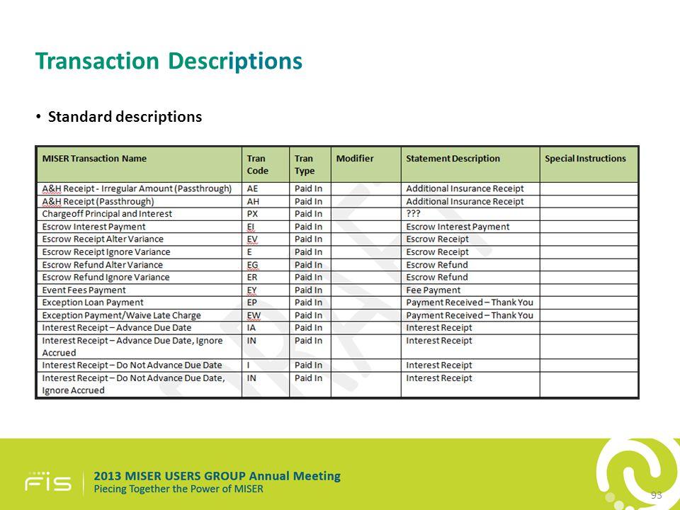 Standard descriptions Transaction Descriptions 93