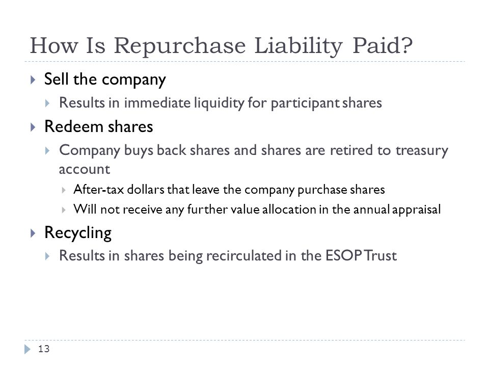 How Is Repurchase Liability Paid.