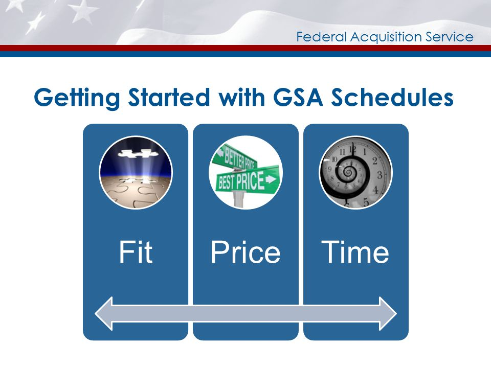 Federal Acquisition Service Getting Started with GSA Schedules FitPriceTime