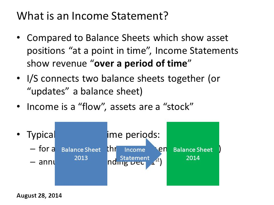 What is an Income Statement.