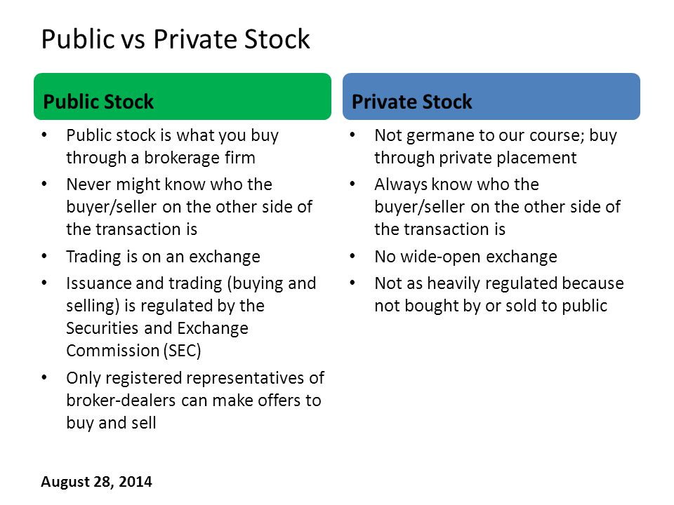 Public vs Private Stock Public Stock Public stock is what you buy through a brokerage firm Never might know who the buyer/seller on the other side of the transaction is Trading is on an exchange Issuance and trading (buying and selling) is regulated by the Securities and Exchange Commission (SEC) Only registered representatives of broker-dealers can make offers to buy and sell Private Stock Not germane to our course; buy through private placement Always know who the buyer/seller on the other side of the transaction is No wide-open exchange Not as heavily regulated because not bought by or sold to public August 28, 2014