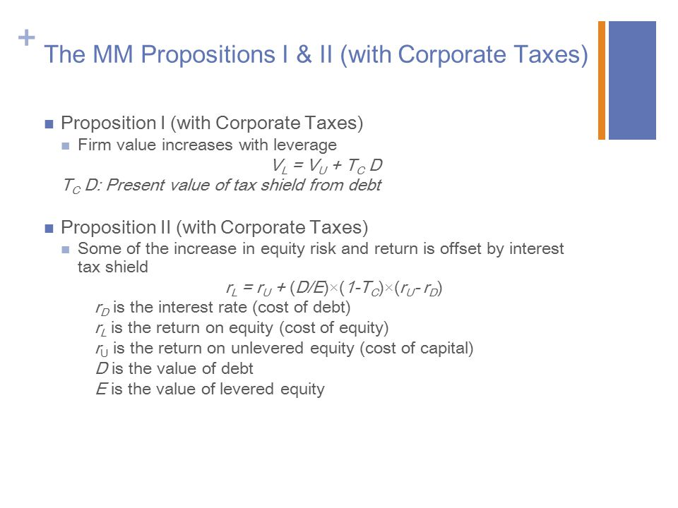 + The MM Propositions I & II (with Corporate Taxes) Proposition I (with Corporate Taxes) Firm value increases with leverage V L = V U + T C D T C D: Present value of tax shield from debt Proposition II (with Corporate Taxes) Some of the increase in equity risk and return is offset by interest tax shield r L = r U + (D/E)×(1-T C )×(r U - r D ) r D is the interest rate (cost of debt) r L is the return on equity (cost of equity) r U is the return on unlevered equity (cost of capital) D is the value of debt E is the value of levered equity