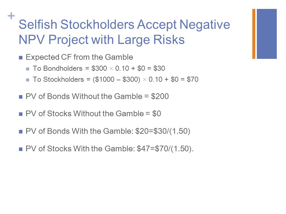 + Selfish Stockholders Accept Negative NPV Project with Large Risks Expected CF from the Gamble To Bondholders = $300 × 0.10 + $0 = $30 To Stockholders = ($1000 – $300) × 0.10 + $0 = $70 PV of Bonds Without the Gamble = $200 PV of Stocks Without the Gamble = $0 PV of Bonds With the Gamble: $20=$30/(1.50) PV of Stocks With the Gamble: $47=$70/(1.50).