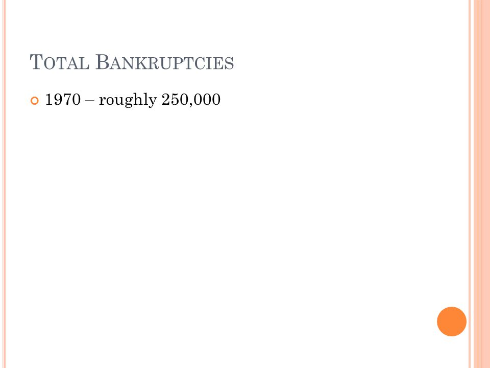 U.S. B ANKRUPTCY A CT OF 1978 Chapter 7 Bankruptcy