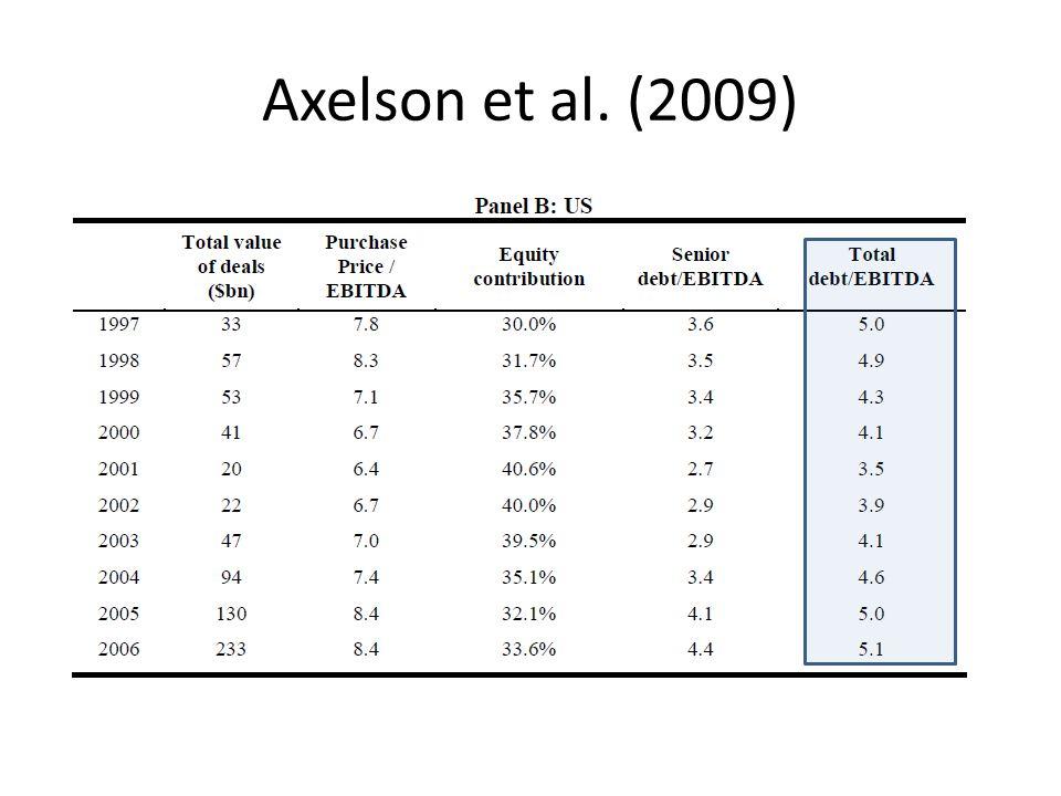 Axelson et al. (2009)