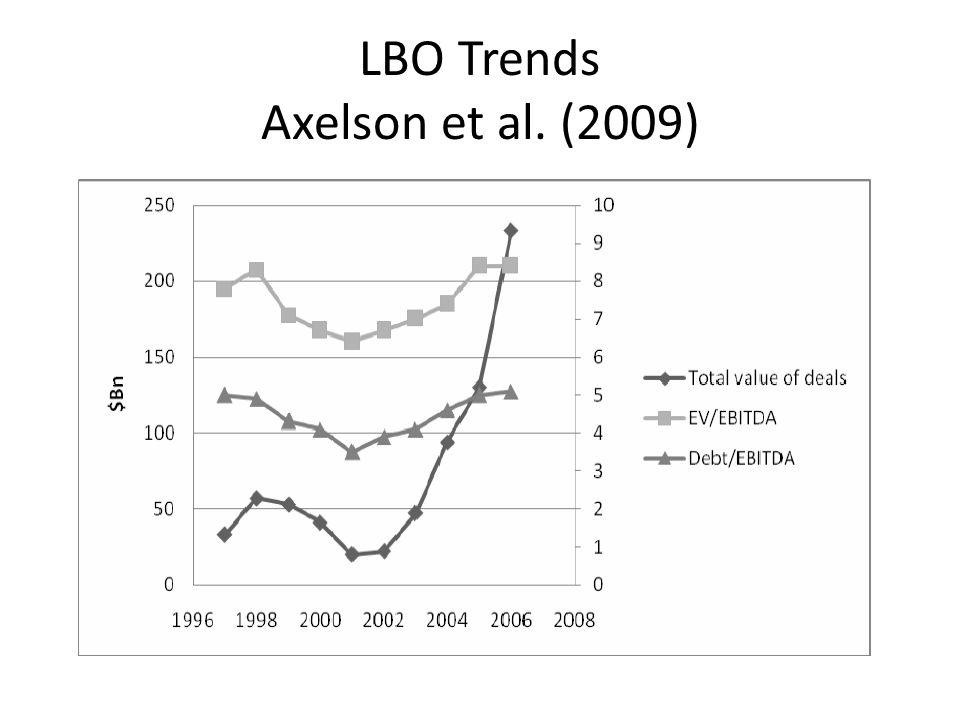 LBO Trends Axelson et al. (2009)