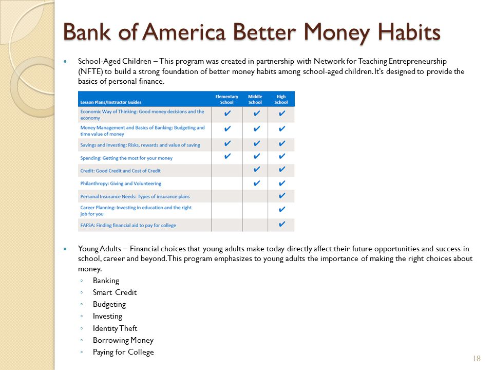Bank of America Better Money Habits School-Aged Children – This program was created in partnership with Network for Teaching Entrepreneurship (NFTE) to build a strong foundation of better money habits among school-aged children.