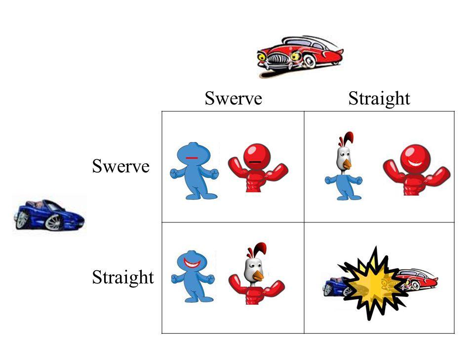 SwerveStraight Swerve Straight