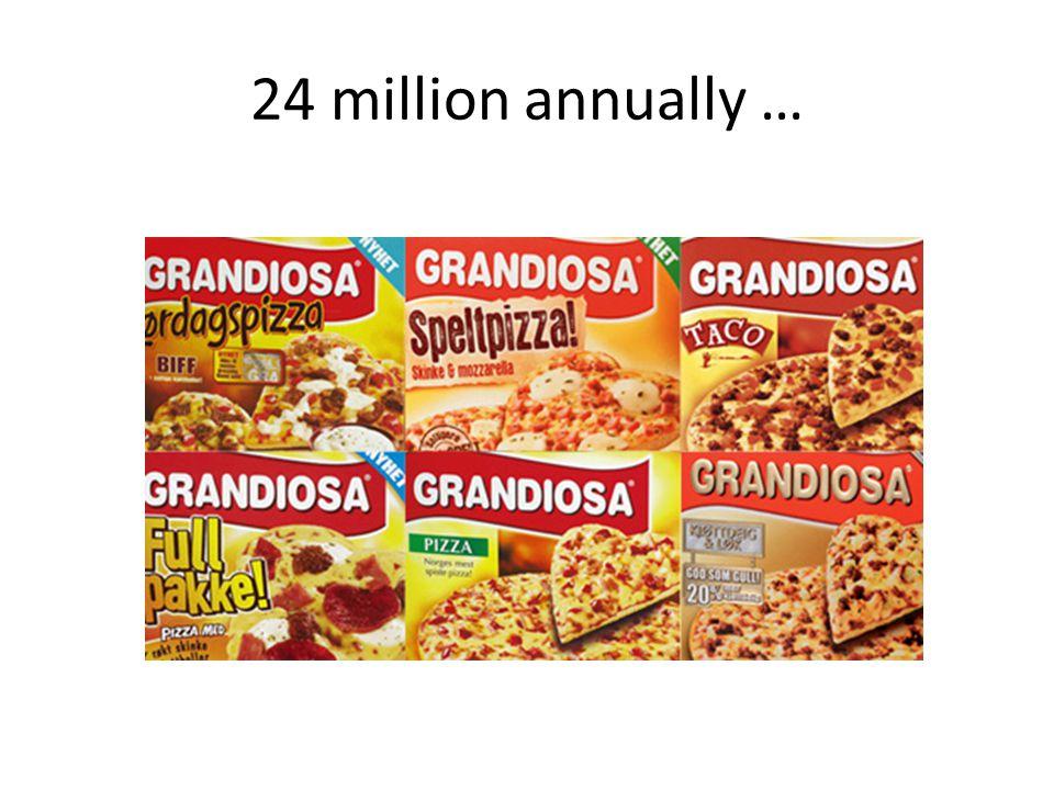 24 million annually …