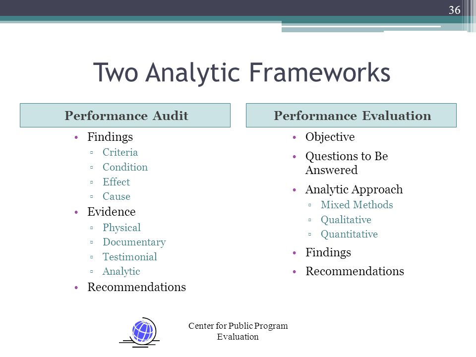 Center for Public Program Evaluation Two Analytic Frameworks Performance AuditPerformance Evaluation Findings ▫Criteria ▫Condition ▫Effect ▫Cause Evid